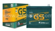GS Astra NS70